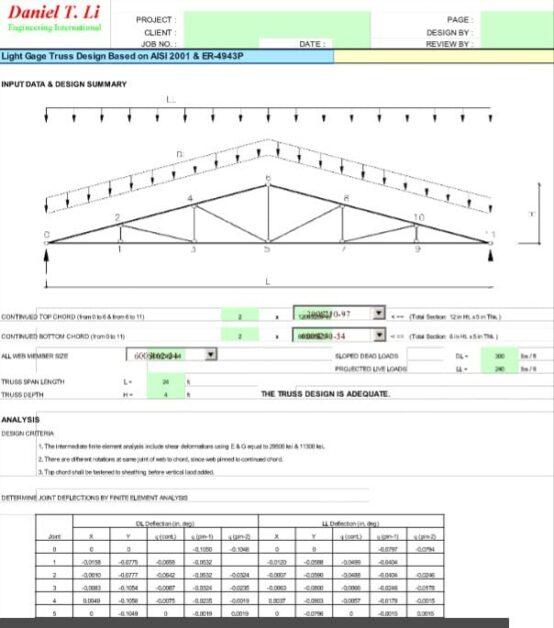 Light Gage Truss Design Based on AISI 2001 & ER-4943P