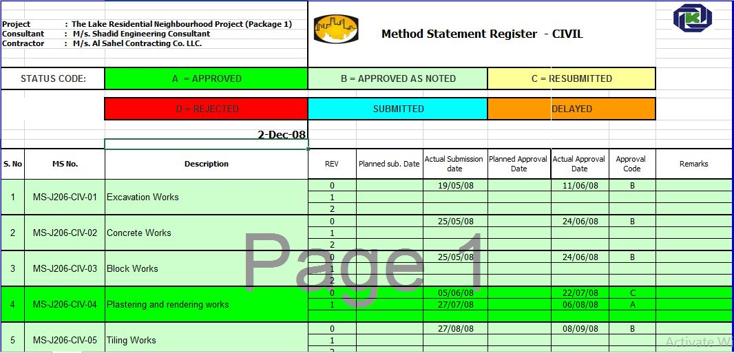Method Statement Template for Civil Work