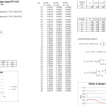 Seismic Response of Liquid Storage Tank spreadsheet