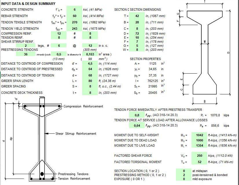 Prestressed Concrete Girder Design for Bridge Structure spreadsheet