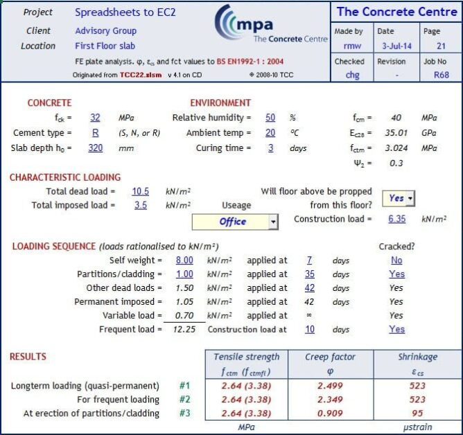 Concrete Creep, Shrinkage Factors and Tensile Strength Calculation