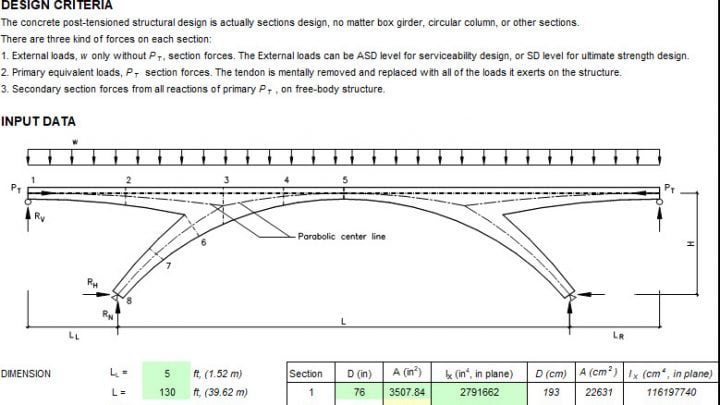 Arch Bridge Analysis using Finite Element Method