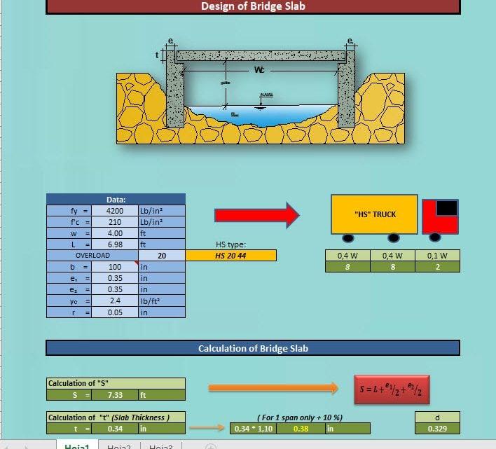 Design of Bridge Slab Spreadsheet