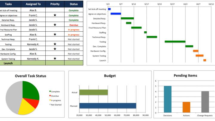Excel Construction Management Templates
