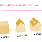 BIM Level of Detail (LOD) – Get ideas of each stage of a BIM modeling process