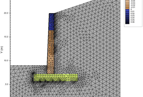 Design of Concrete Retaining Wall as per BS 8110:2005