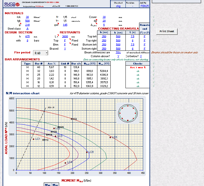 RC Spreadsheets Version 4B