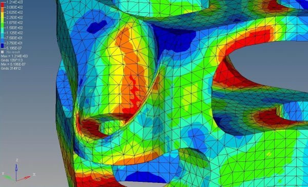 TOP 4 MAJOR CHALLENGES WITH FINITE ELEMENT ANALYSIS