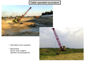 cable operated excavators 2 300x215 - Construction Equipment Earthwork & Soil Compaction