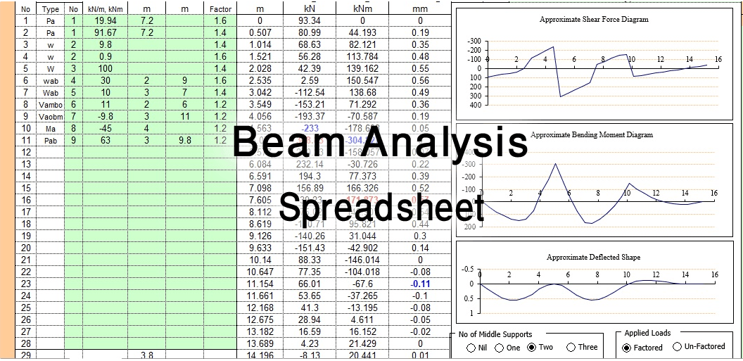 Beam Analysis Excel Spreadsheet