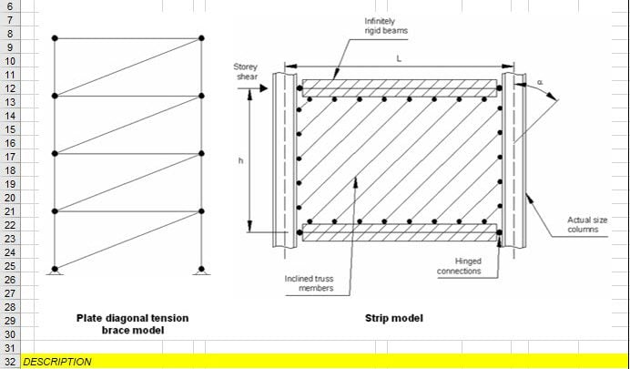 Canadian Seismic Design of Steel Structures