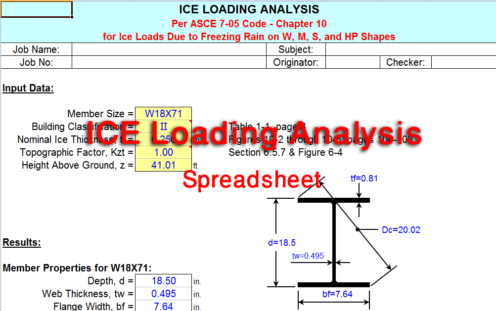 ICE Load Analysis on Structural Steel