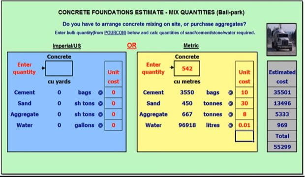 Concrete Mix Design EXCEL Calculator
