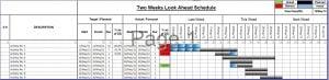 2 weeks look ahead schedule 300x73 - 2 Weeks Lookahead Excel Template