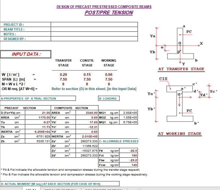 Design of Precast Prestressed Composite Beams Excel Sheet