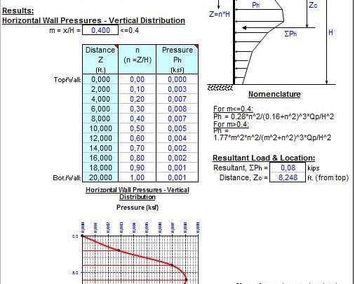 """WALLPRES"" – WALL PRESSURE ANALYSIS"