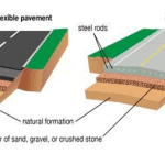 Difference Between Flexible And Rigid Pavement