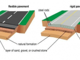 flexible and rigid pavement 160x120 - Road Safety Audit Stages