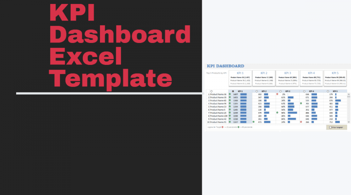 Download KPI Dashboard Excel Template