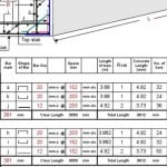 Bar Bending Schedule Of Box Culvert