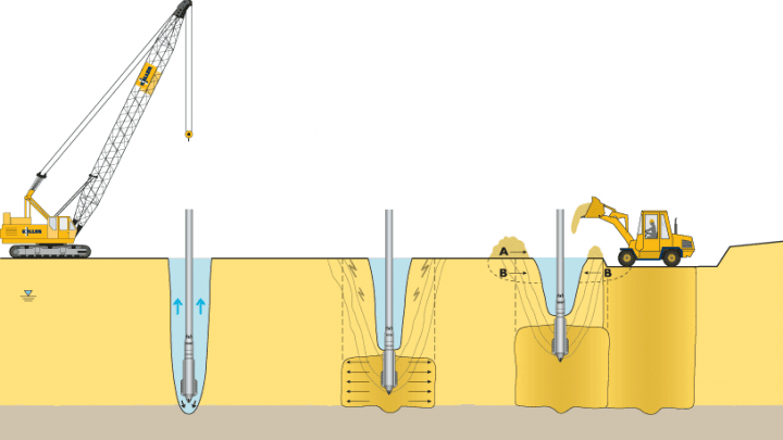 What is vibro-compaction?