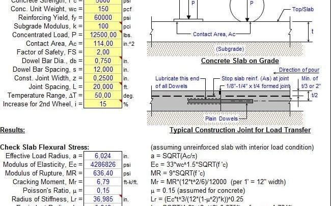 Concrete Slab on Grade Analysis