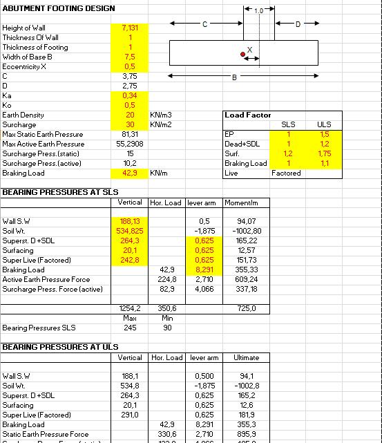Abutment Wall Design Spreadsheet