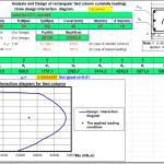 Analysis and Design of rectangular tied column Spreadsheet