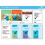 BIM GUIDELINES AROUND THE WORLD