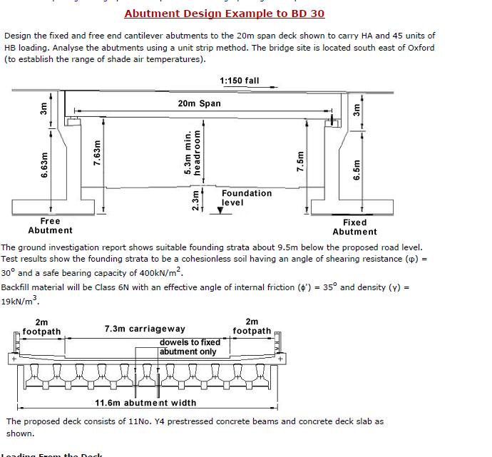 Bridge ABUTMENT DESIGN EXAMPLE