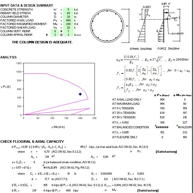 Circular Column Design Spreadsheet
