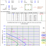 Column Chart for symmetrically reinforced rectangular columns Spreadsheet