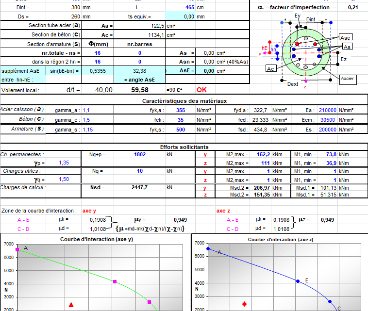 Composite Column spreadsheet