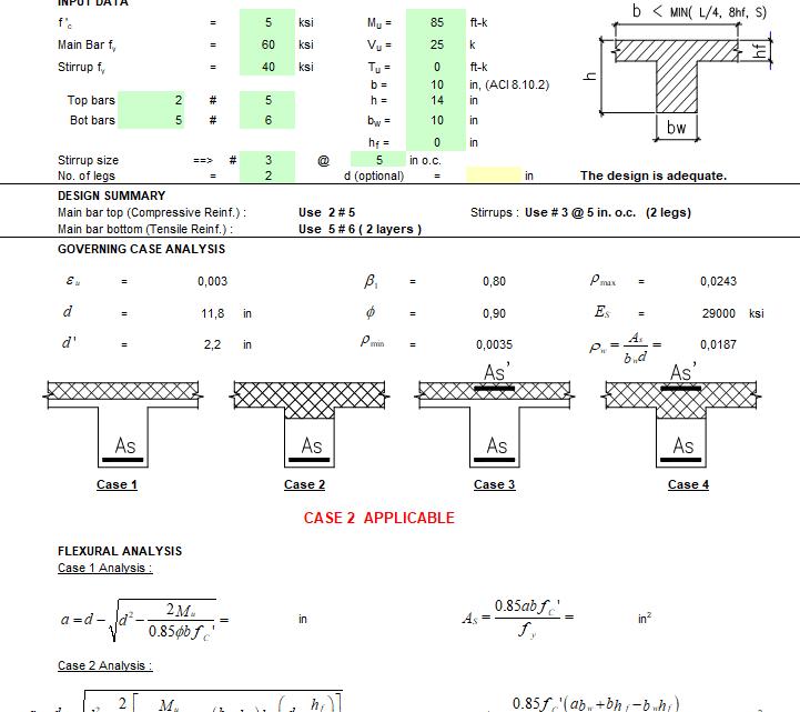 Concrete Beam Design Spreadsheet