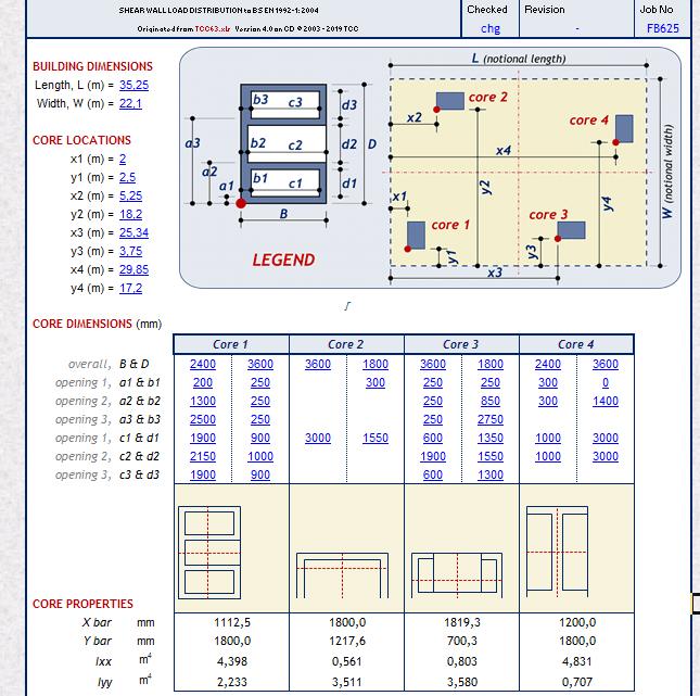 Core wall design spreadsheet