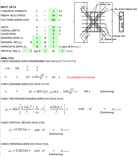 Coupling Beam Design Spreadsheet
