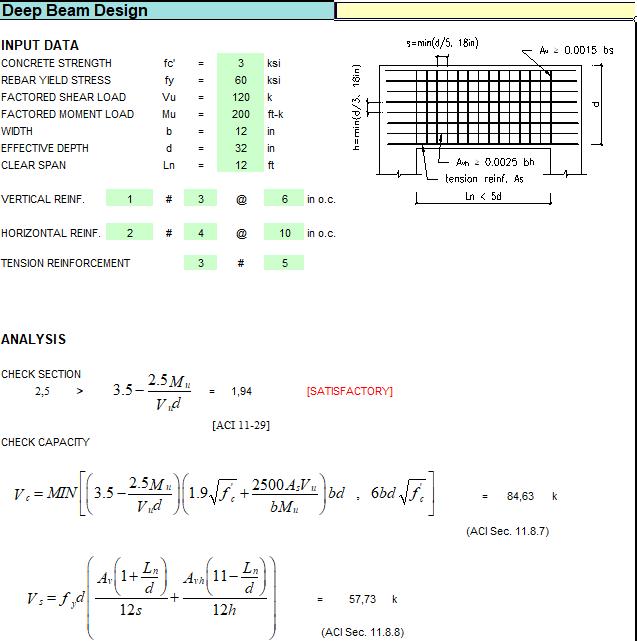 Deep Beam Design Spreadsheet