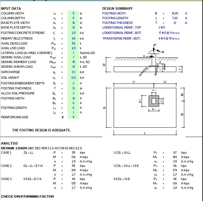 Eccentric Footing Design Spreadsheet
