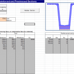 Elastic Analysis of Reinforced and Prestressed Sections Spreadsheet