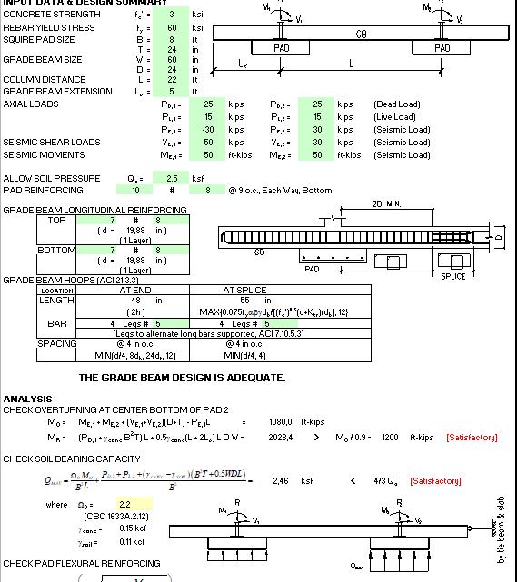 Grade Beam Design Spreadsheet