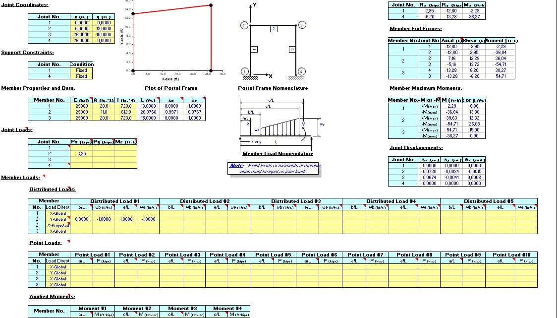Portal Rigid Plane Frame analysis spreadsheet