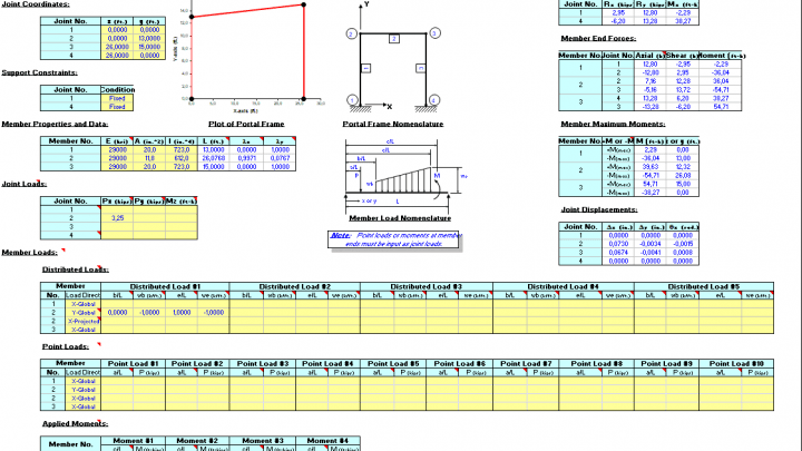 Portal Rigid Plane Frame analysis spreadsheet