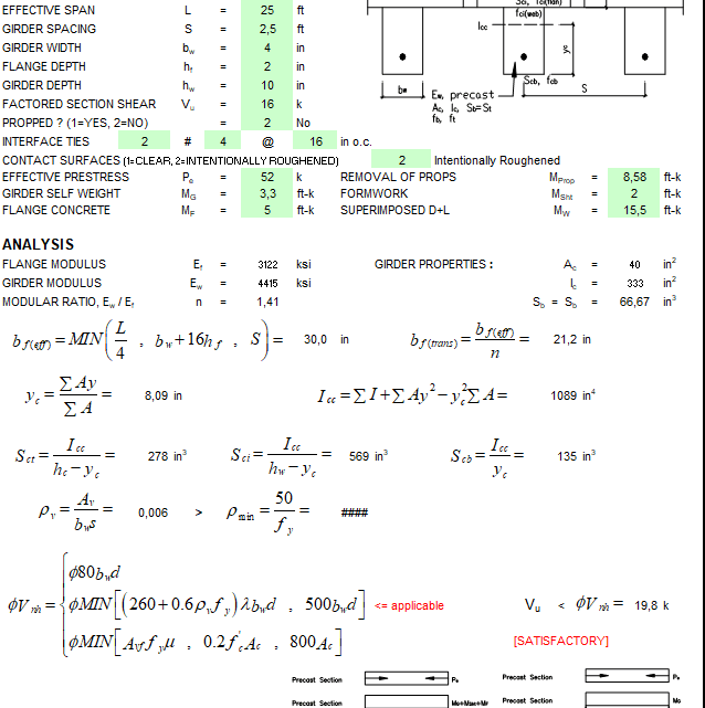 Prestressed Composite Section Design Spreadsheet