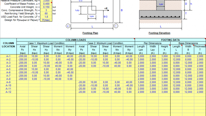 Rectangular Spread Footing analysis and Design spreadsheet