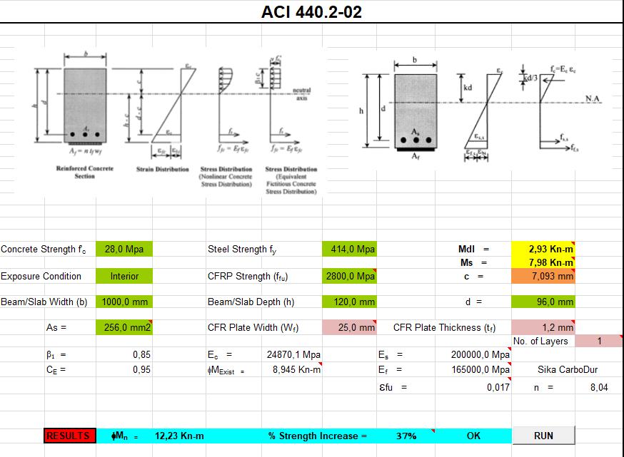 Reinforce RC beam and slab spreadsheet