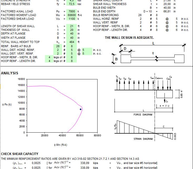 Shear Wall Design Spreadsheet