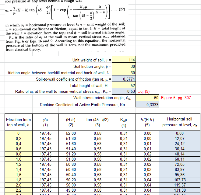 Soil Arching Effect for Braced Excavations Spreadsheet