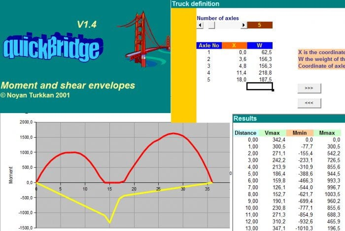 Bridge moment and shear envelopes spreadsheet