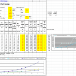 Abutment Wall Design and Calculation Spreadsheet