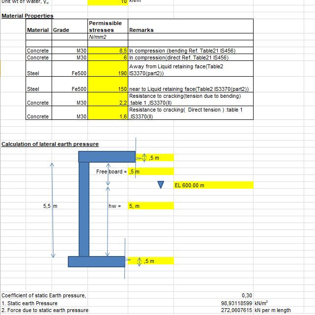 Analysis and Design of Tank Walls Spreadsheet